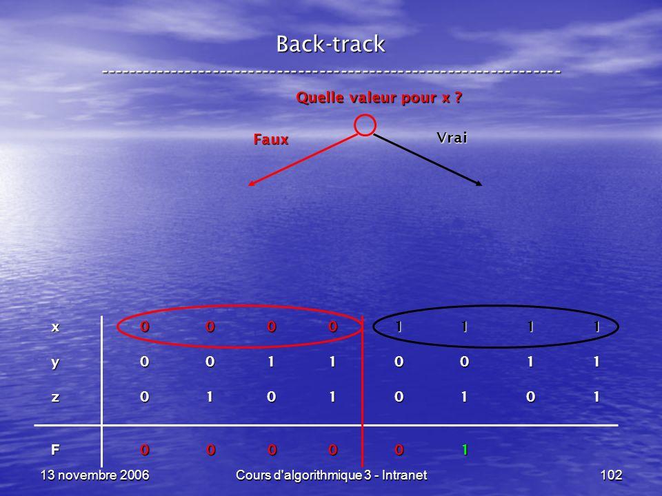 13 novembre 2006Cours d'algorithmique 3 - Intranet102 Back-track ----------------------------------------------------------------- x 0 0 0 0 1 1 1 1 y