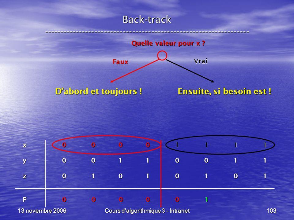 13 novembre 2006Cours d'algorithmique 3 - Intranet103 Back-track ----------------------------------------------------------------- x 0 0 0 0 1 1 1 1 y