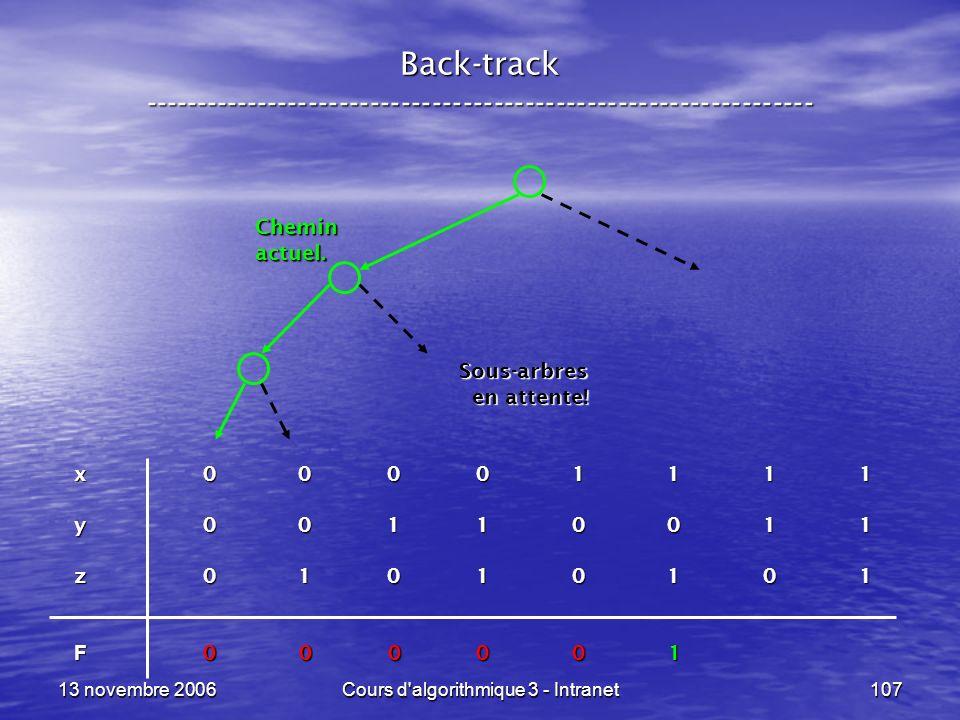13 novembre 2006Cours d'algorithmique 3 - Intranet107 Back-track ----------------------------------------------------------------- x 0 0 0 0 1 1 1 1 y