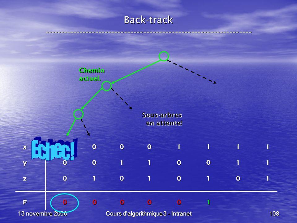 13 novembre 2006Cours d'algorithmique 3 - Intranet108 Back-track ----------------------------------------------------------------- x 0 0 0 0 1 1 1 1 y