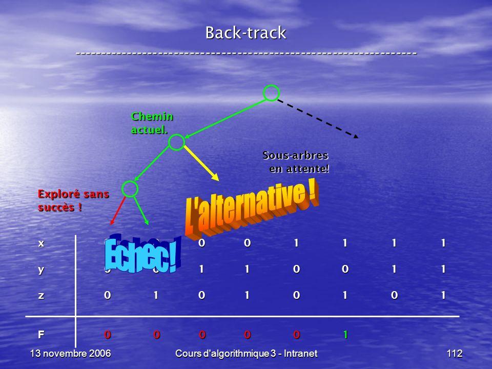 13 novembre 2006Cours d'algorithmique 3 - Intranet112 Back-track ----------------------------------------------------------------- x 0 0 0 0 1 1 1 1 y