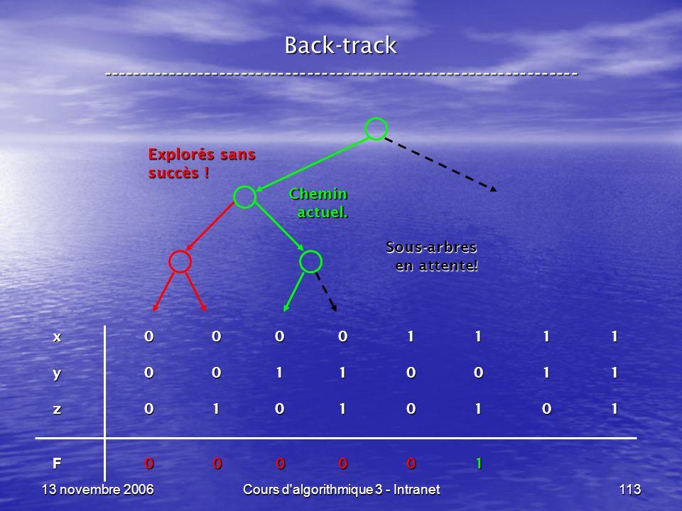 13 novembre 2006Cours d'algorithmique 3 - Intranet113 Back-track ----------------------------------------------------------------- x 0 0 0 0 1 1 1 1 y