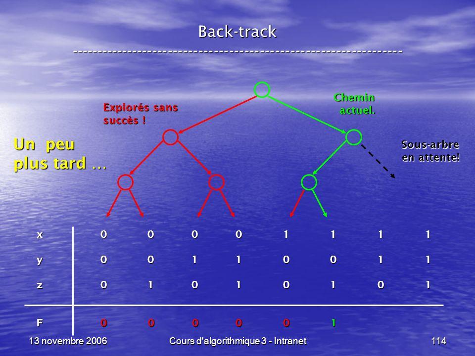 13 novembre 2006Cours d'algorithmique 3 - Intranet114 Back-track ----------------------------------------------------------------- x 0 0 0 0 1 1 1 1 y
