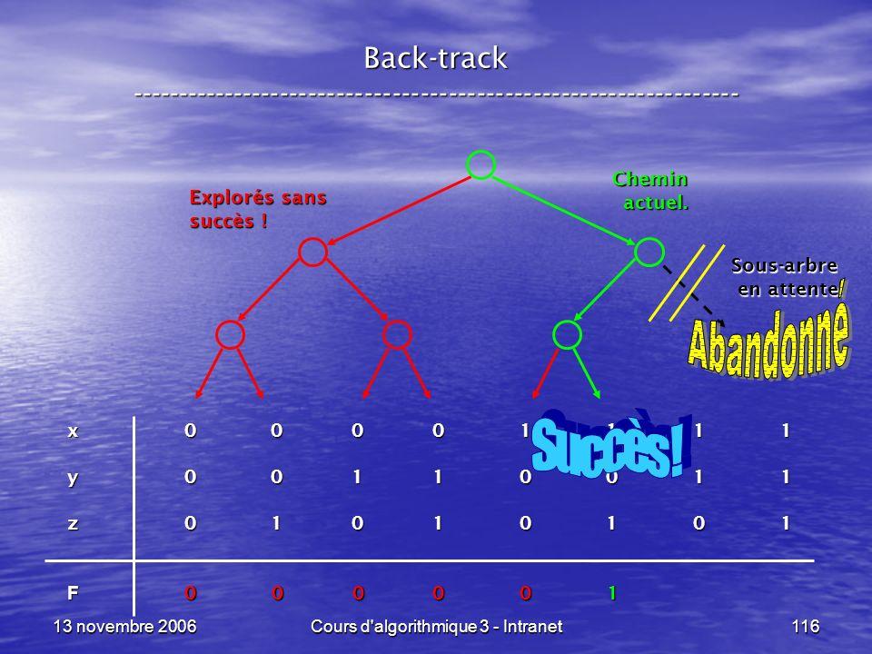 13 novembre 2006Cours d'algorithmique 3 - Intranet116 Back-track ----------------------------------------------------------------- x 0 0 0 0 1 1 1 1 y