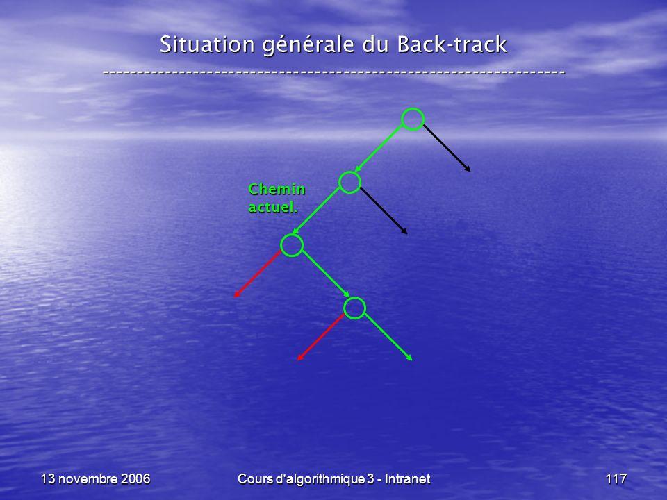 13 novembre 2006Cours d'algorithmique 3 - Intranet117 Situation générale du Back-track ---------------------------------------------------------------