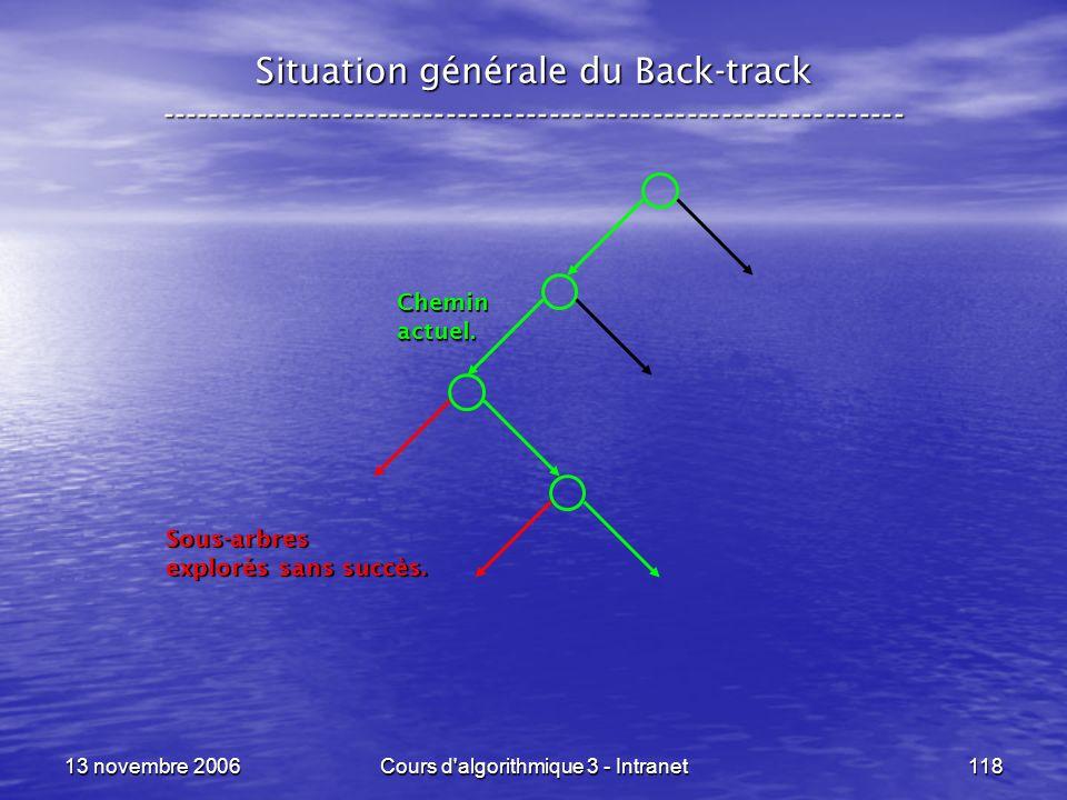 13 novembre 2006Cours d'algorithmique 3 - Intranet118 Situation générale du Back-track ---------------------------------------------------------------