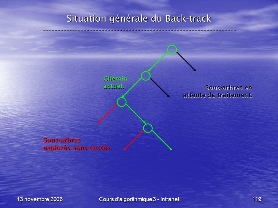 13 novembre 2006Cours d'algorithmique 3 - Intranet119 Situation générale du Back-track ---------------------------------------------------------------