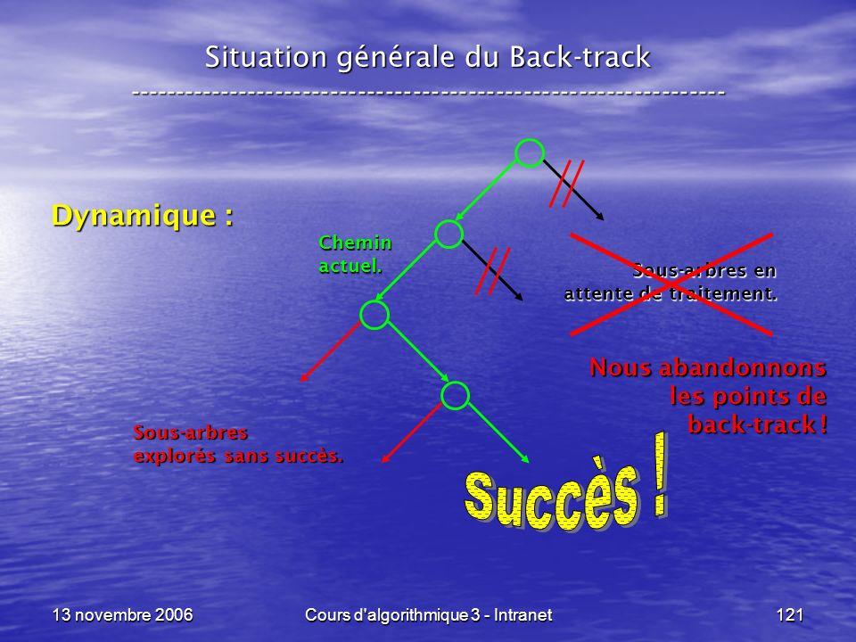 13 novembre 2006Cours d'algorithmique 3 - Intranet121 Situation générale du Back-track ---------------------------------------------------------------