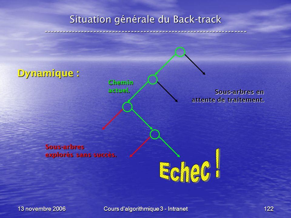 13 novembre 2006Cours d'algorithmique 3 - Intranet122 Situation générale du Back-track ---------------------------------------------------------------