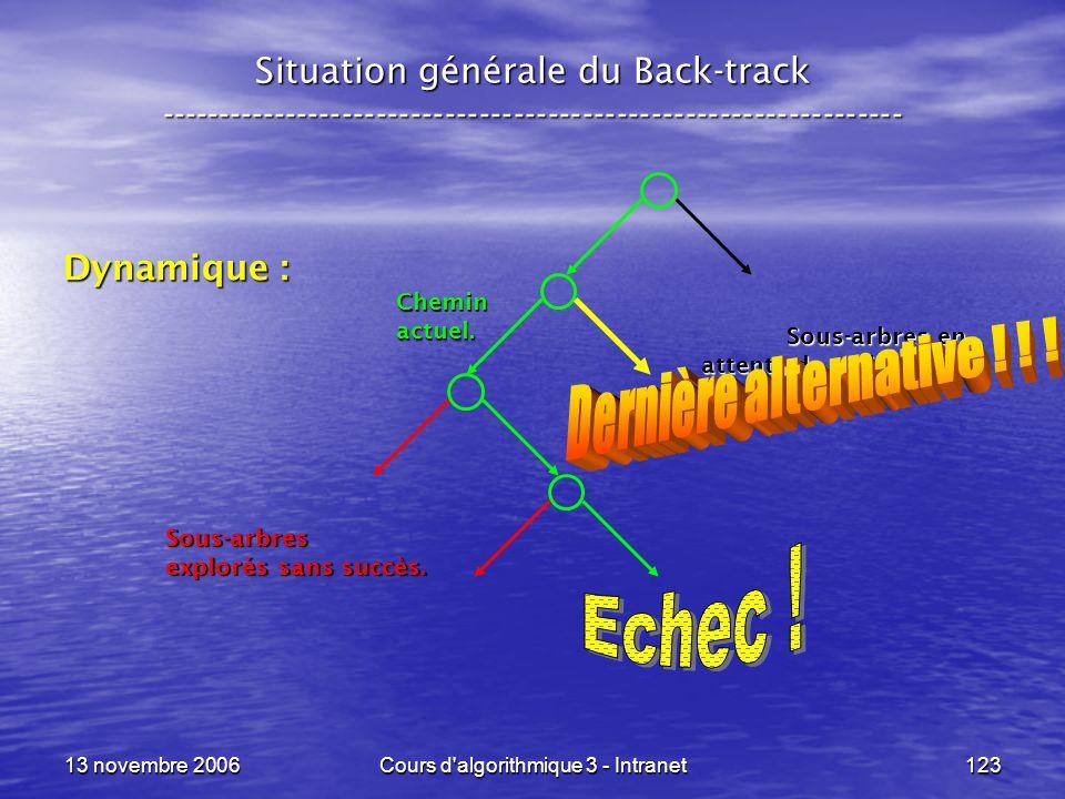 13 novembre 2006Cours d'algorithmique 3 - Intranet123 Situation générale du Back-track ---------------------------------------------------------------