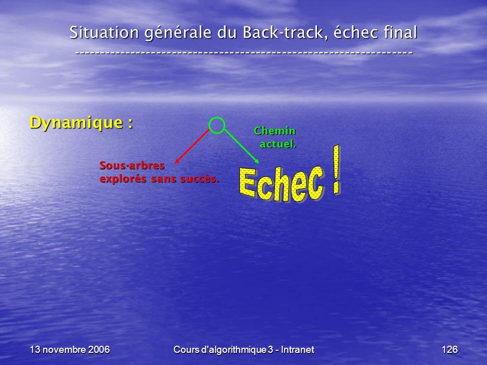 13 novembre 2006Cours d'algorithmique 3 - Intranet126 Situation générale du Back-track, échec final --------------------------------------------------