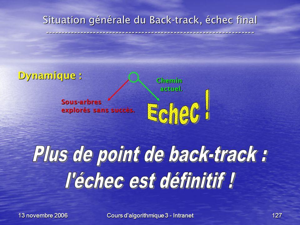 13 novembre 2006Cours d'algorithmique 3 - Intranet127 Situation générale du Back-track, échec final --------------------------------------------------