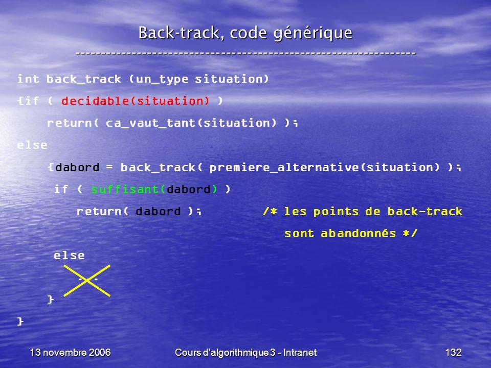 13 novembre 2006Cours d'algorithmique 3 - Intranet132 Back-track, code générique ----------------------------------------------------------------- int