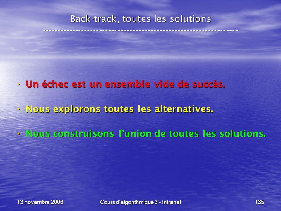 13 novembre 2006Cours d'algorithmique 3 - Intranet135 Back-track, toutes les solutions ---------------------------------------------------------------