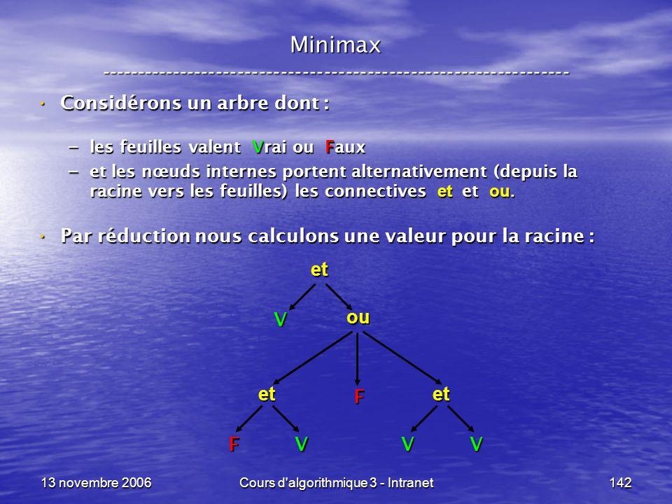 13 novembre 2006Cours d'algorithmique 3 - Intranet142 Minimax ----------------------------------------------------------------- Considérons un arbre d