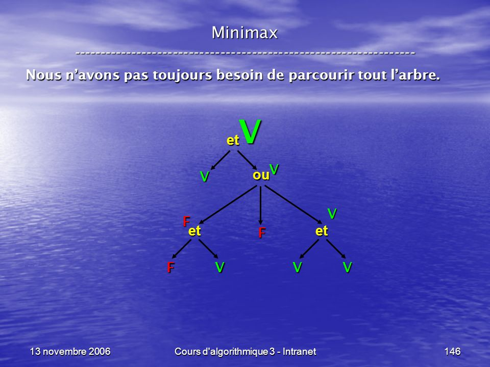 13 novembre 2006Cours d'algorithmique 3 - Intranet146 Minimax ----------------------------------------------------------------- Nous navons pas toujou