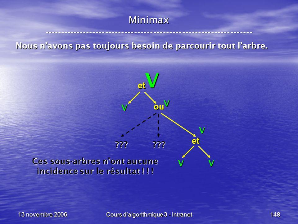 13 novembre 2006Cours d'algorithmique 3 - Intranet148 Minimax ----------------------------------------------------------------- Nous navons pas toujou