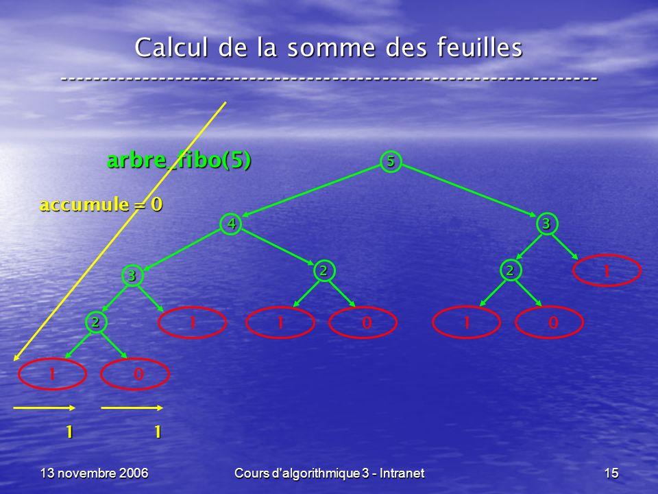 13 novembre 2006Cours d'algorithmique 3 - Intranet15 Calcul de la somme des feuilles -----------------------------------------------------------------