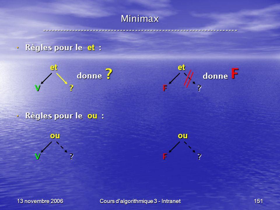 13 novembre 2006Cours d'algorithmique 3 - Intranet151 Minimax ----------------------------------------------------------------- Règles pour le et : Rè