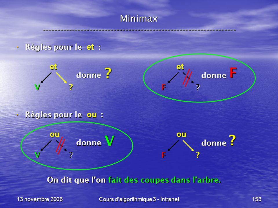 13 novembre 2006Cours d'algorithmique 3 - Intranet153 Minimax ----------------------------------------------------------------- Règles pour le et : Rè