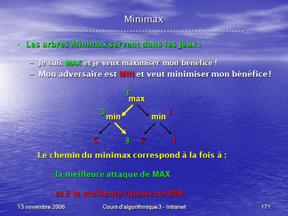 13 novembre 2006Cours d'algorithmique 3 - Intranet171 Minimax ----------------------------------------------------------------- Les arbres Minimax ser