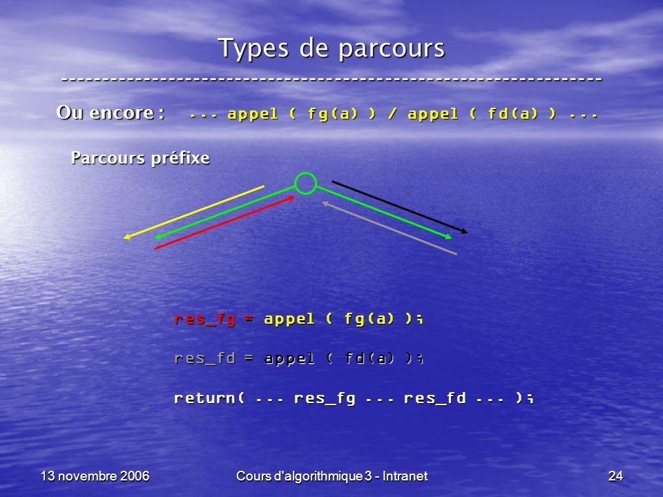 13 novembre 2006Cours d'algorithmique 3 - Intranet24 Types de parcours ----------------------------------------------------------------- Parcours préf