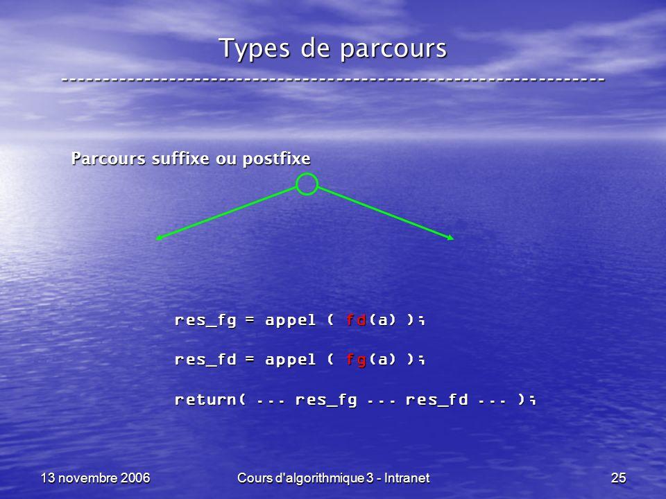 13 novembre 2006Cours d'algorithmique 3 - Intranet25 Types de parcours ----------------------------------------------------------------- Parcours suff