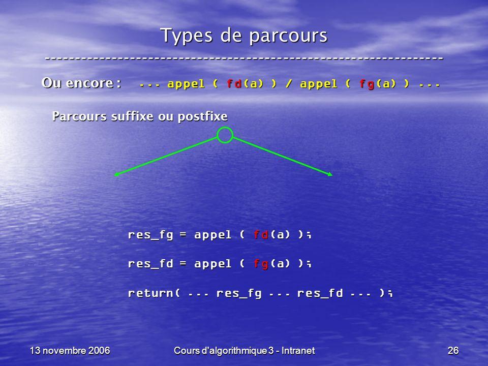 13 novembre 2006Cours d'algorithmique 3 - Intranet26 Types de parcours ----------------------------------------------------------------- Parcours suff