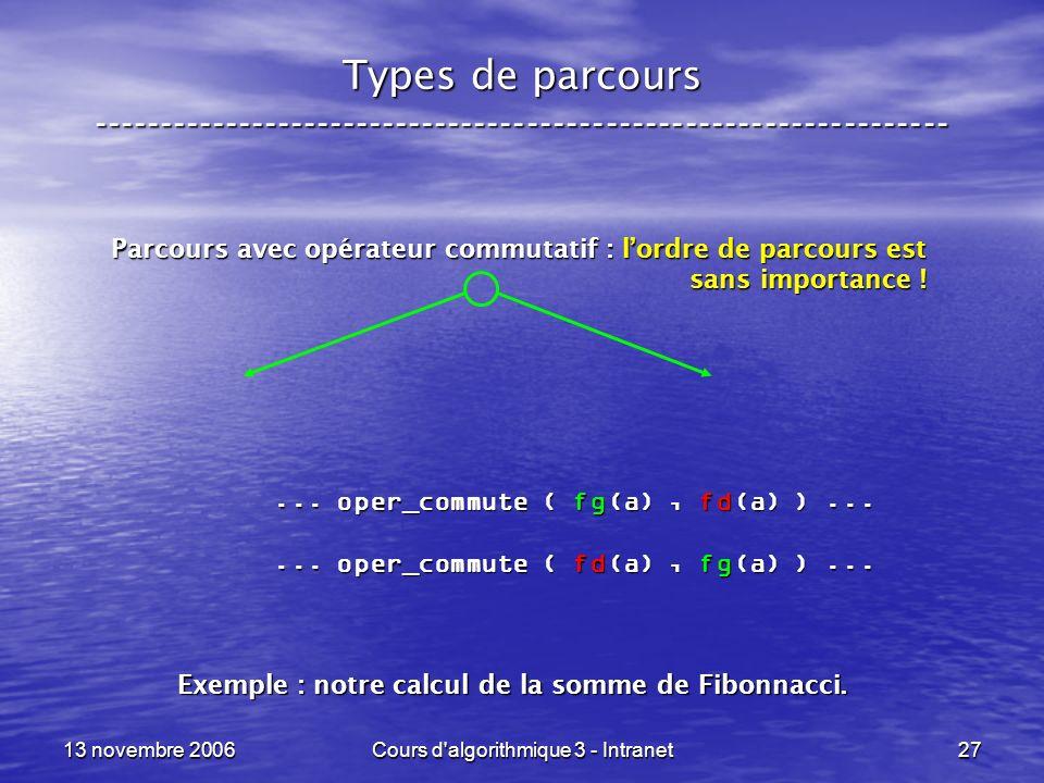 13 novembre 2006Cours d'algorithmique 3 - Intranet27 Types de parcours ----------------------------------------------------------------- Parcours avec