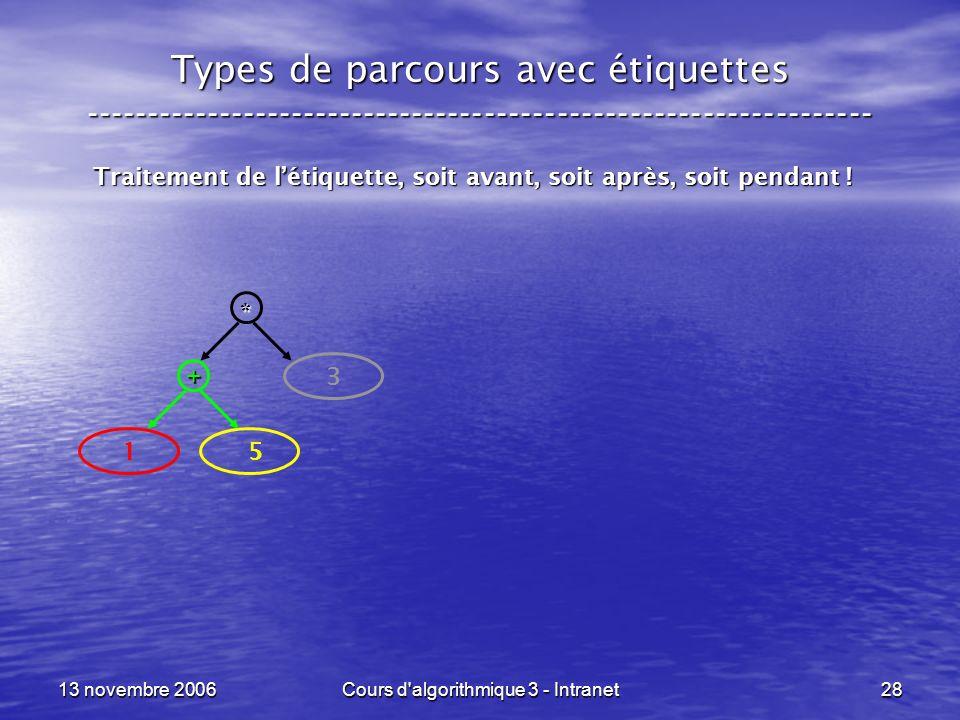 13 novembre 2006Cours d'algorithmique 3 - Intranet28 Types de parcours avec étiquettes ---------------------------------------------------------------