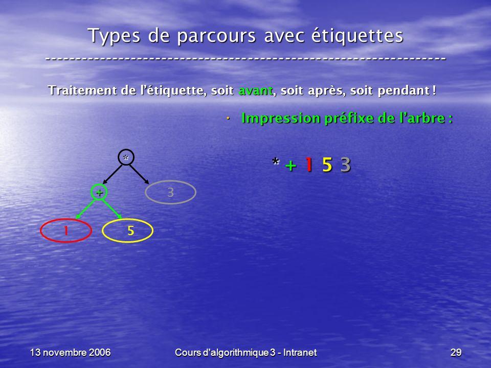 13 novembre 2006Cours d'algorithmique 3 - Intranet29 Types de parcours avec étiquettes ---------------------------------------------------------------