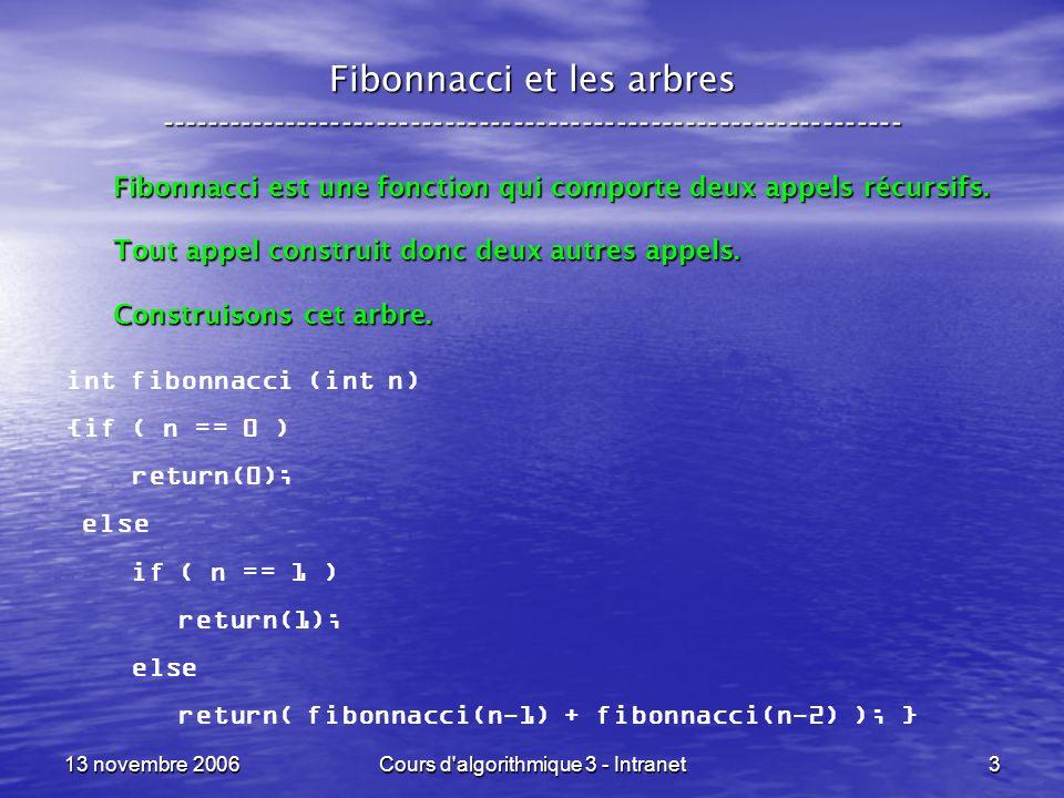 13 novembre 2006Cours d'algorithmique 3 - Intranet3 Fibonnacci et les arbres ----------------------------------------------------------------- int fib