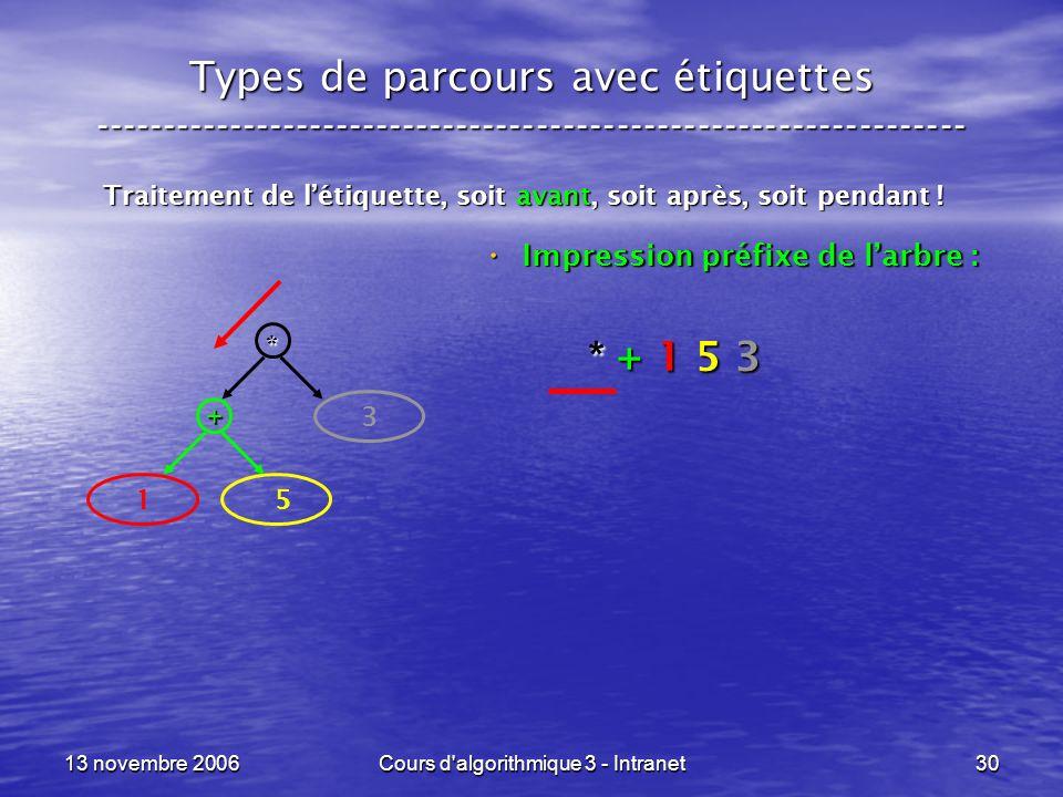 13 novembre 2006Cours d'algorithmique 3 - Intranet30 Types de parcours avec étiquettes ---------------------------------------------------------------