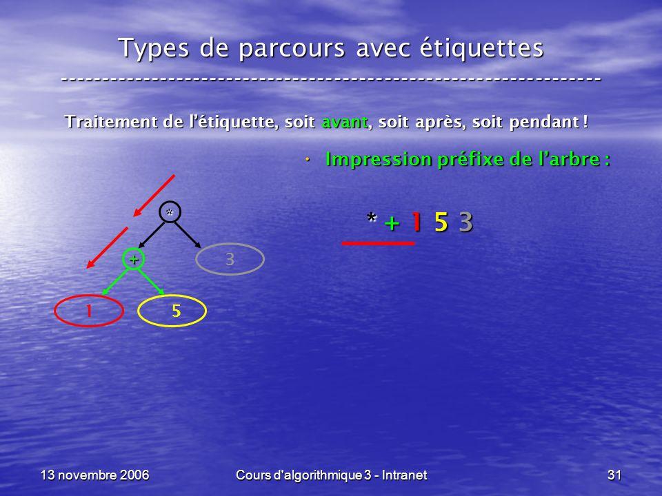 13 novembre 2006Cours d'algorithmique 3 - Intranet31 Types de parcours avec étiquettes ---------------------------------------------------------------