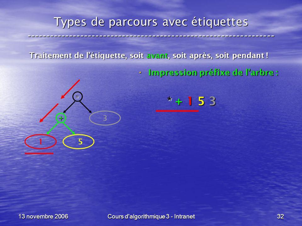 13 novembre 2006Cours d'algorithmique 3 - Intranet32 Types de parcours avec étiquettes ---------------------------------------------------------------