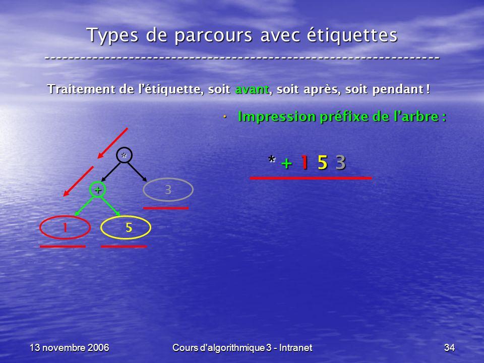 13 novembre 2006Cours d'algorithmique 3 - Intranet34 Types de parcours avec étiquettes ---------------------------------------------------------------