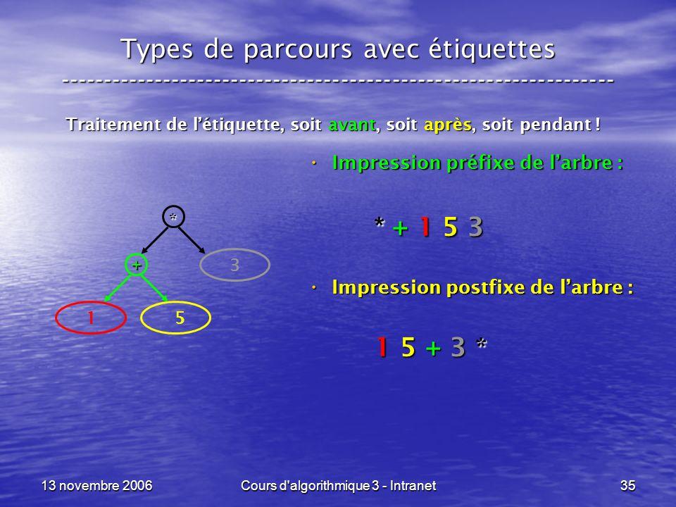 13 novembre 2006Cours d'algorithmique 3 - Intranet35 Types de parcours avec étiquettes ---------------------------------------------------------------
