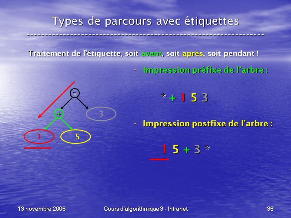 13 novembre 2006Cours d'algorithmique 3 - Intranet36 Types de parcours avec étiquettes ---------------------------------------------------------------