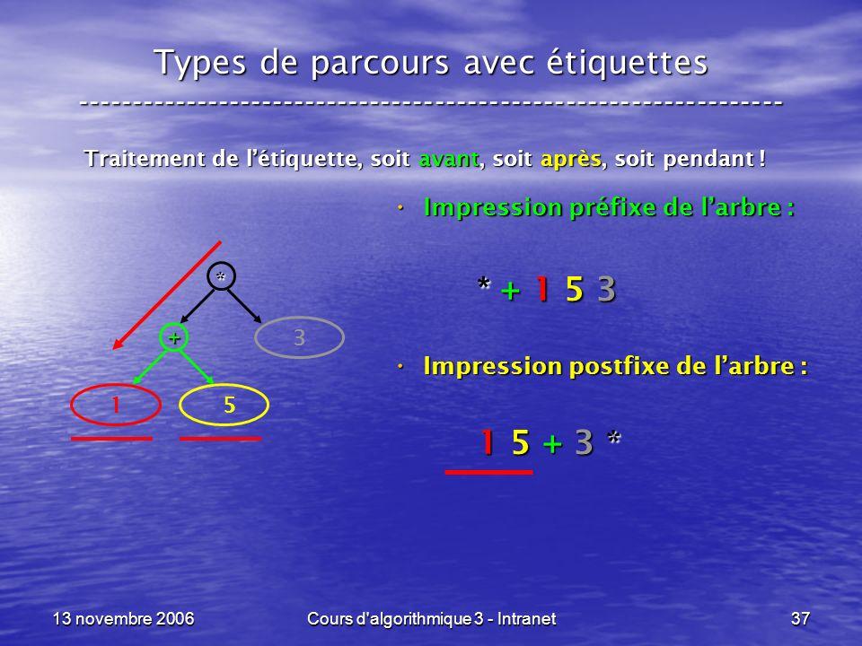 13 novembre 2006Cours d'algorithmique 3 - Intranet37 Types de parcours avec étiquettes ---------------------------------------------------------------