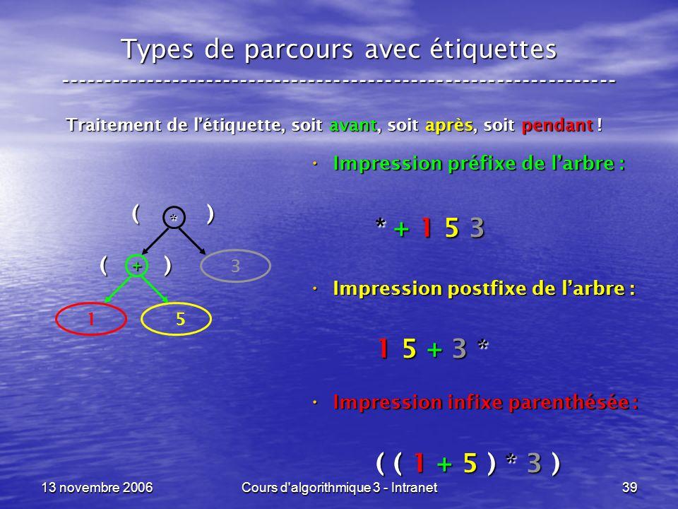 13 novembre 2006Cours d'algorithmique 3 - Intranet39 Types de parcours avec étiquettes ---------------------------------------------------------------