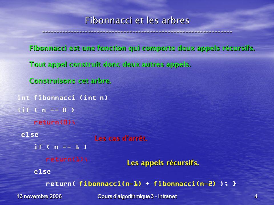 13 novembre 2006Cours d'algorithmique 3 - Intranet4 Fibonnacci et les arbres ----------------------------------------------------------------- int fib