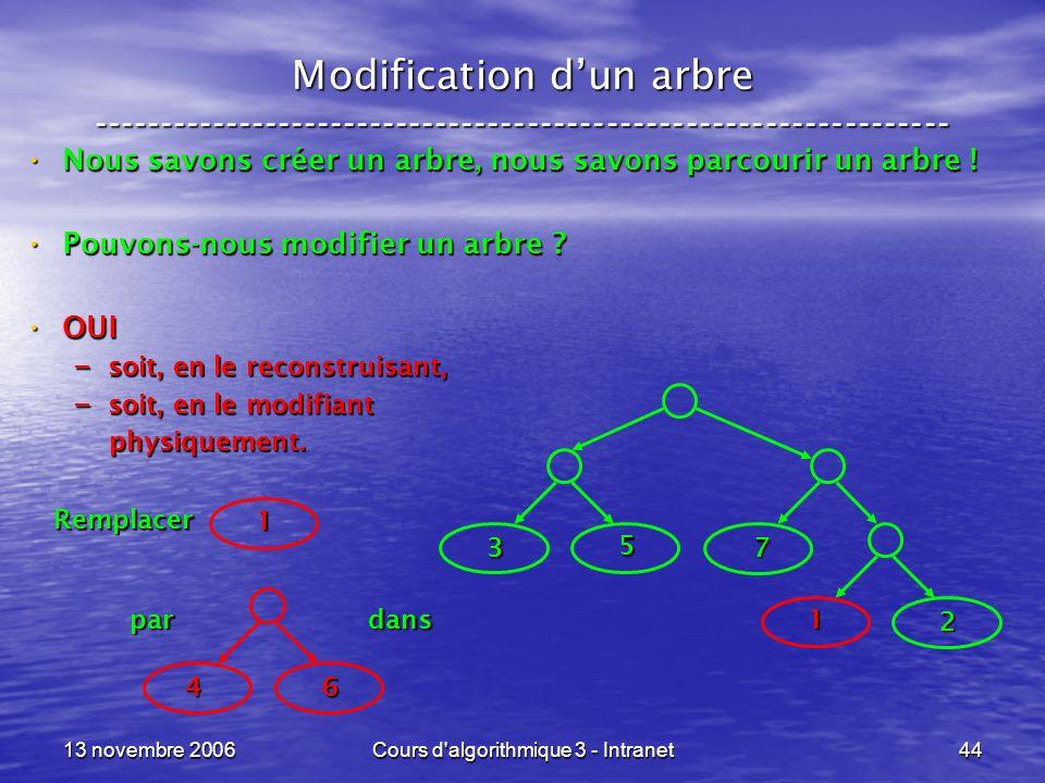 13 novembre 2006Cours d'algorithmique 3 - Intranet44 Modification dun arbre ----------------------------------------------------------------- Nous sav