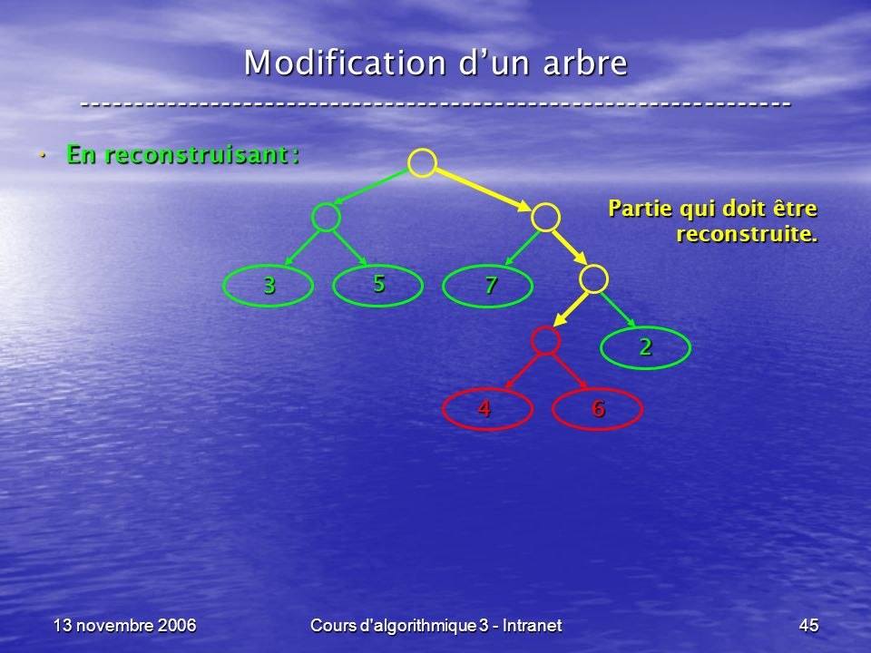 13 novembre 2006Cours d'algorithmique 3 - Intranet45 Modification dun arbre ----------------------------------------------------------------- En recon