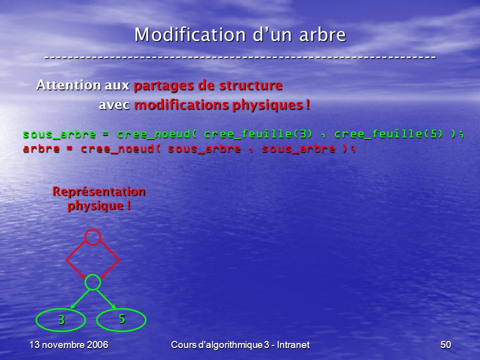 13 novembre 2006Cours d'algorithmique 3 - Intranet50 Modification dun arbre ----------------------------------------------------------------- Attentio