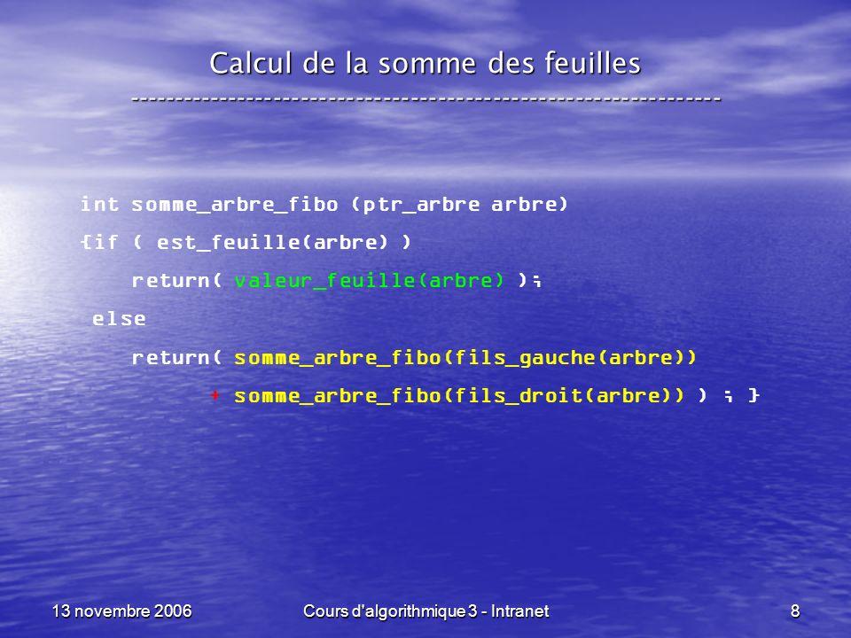 13 novembre 2006Cours d'algorithmique 3 - Intranet8 Calcul de la somme des feuilles -----------------------------------------------------------------