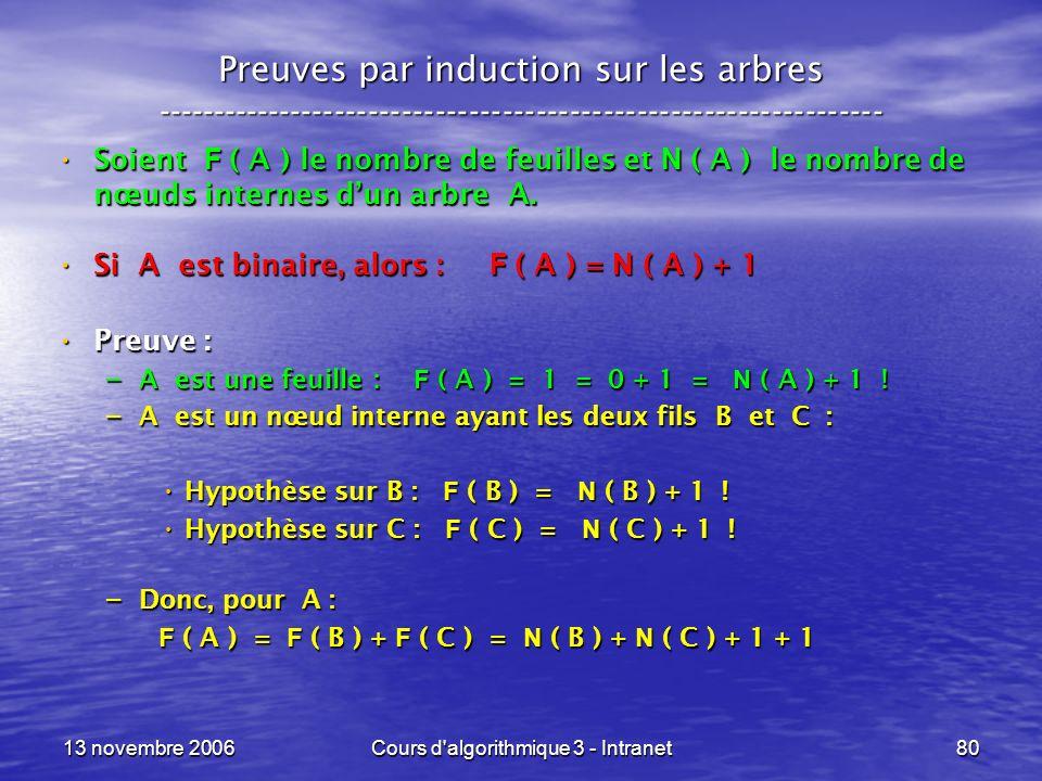 13 novembre 2006Cours d'algorithmique 3 - Intranet80 Preuves par induction sur les arbres ------------------------------------------------------------