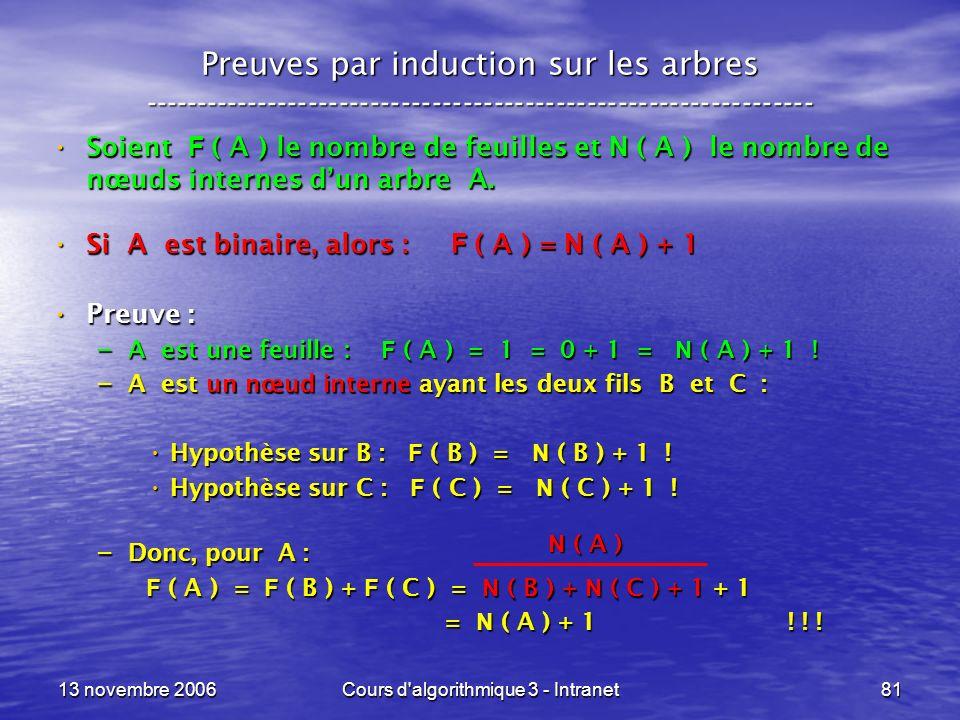 13 novembre 2006Cours d'algorithmique 3 - Intranet81 Preuves par induction sur les arbres ------------------------------------------------------------