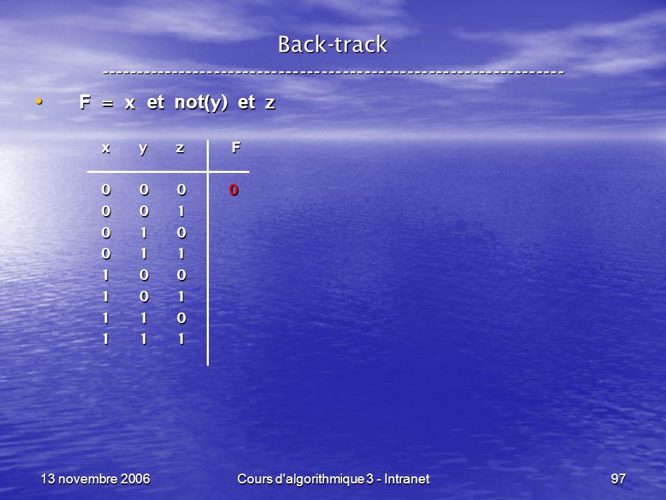 13 novembre 2006Cours d'algorithmique 3 - Intranet97 Back-track ----------------------------------------------------------------- F = x et not( y) et