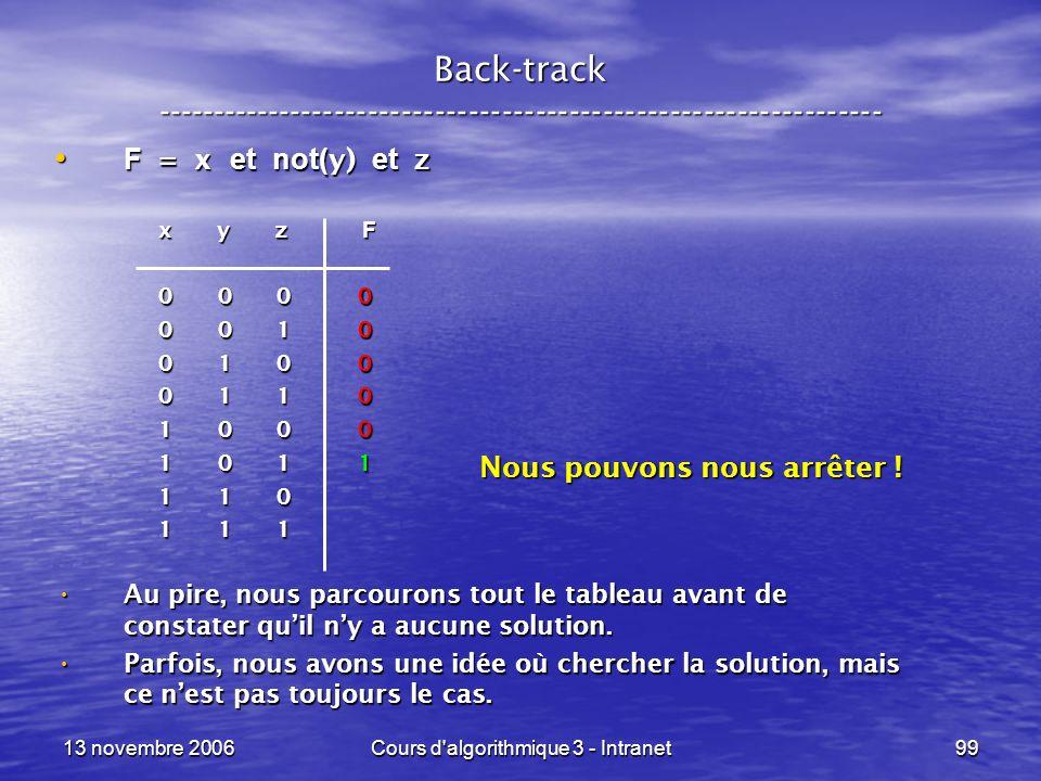 13 novembre 2006Cours d'algorithmique 3 - Intranet99 Back-track ----------------------------------------------------------------- F = x et not( y) et