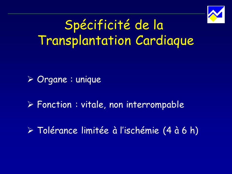 Spécificité de la Transplantation Cardiaque Organe : unique Fonction : vitale, non interrompable Tolérance limitée à lischémie (4 à 6 h)